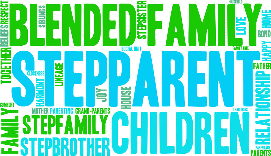being a stepmom stepparent word cloud green and blue colors on a white background